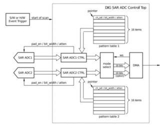 ESP32-ADC1.jpg