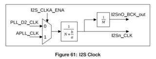 ESP32-I2S2.jpg