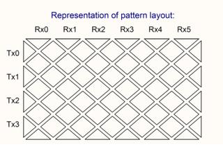 iqs525-pattern.png